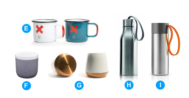 Coffee Lover Gift Guide 2015